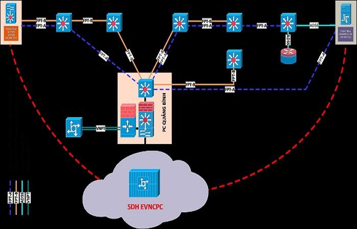 PC Quảng Bình: Chủ động các giải pháp ứng phó, đảm bảo vận hành an toàn hạ tầng viễn thông dùng riêng trước mùa mưa bão
