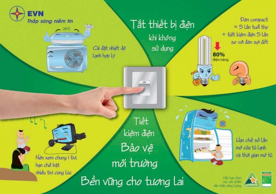 Sử dụng thiết bị đúng cách để tiết kiệm điện